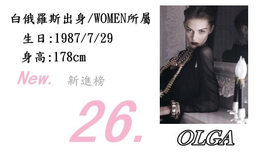 26.Olga Sherer