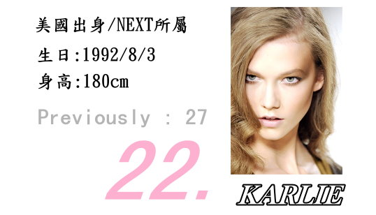 22.Karlie Kloss