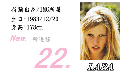 22.Lara Stone
