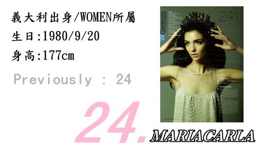 24.Mariacarla Boscono