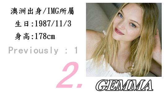 2.Gemma Ward