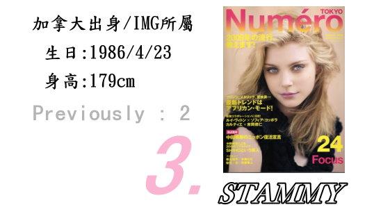 3.Jessica Stam