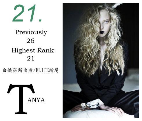 21.Tanya Dziahilleva