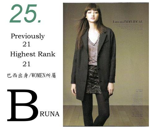 25.Bruna Tenorio