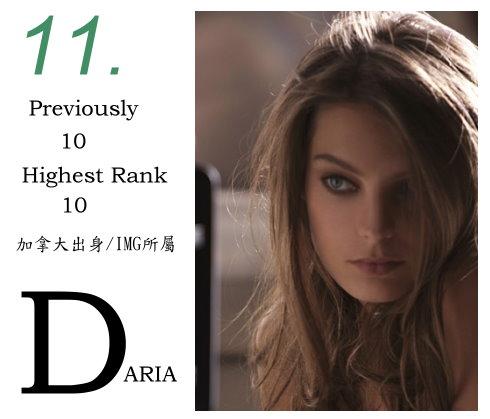 11.Daria Werbowy