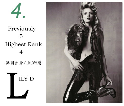 4.Lily Donaldson