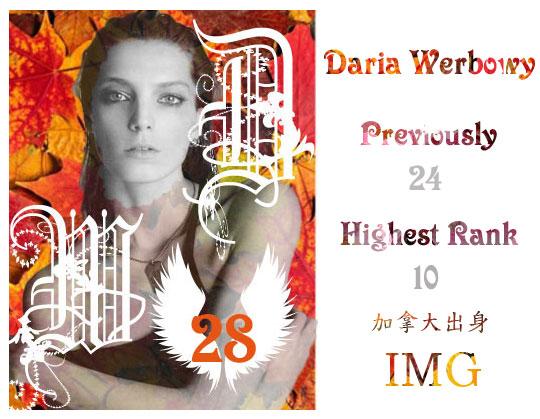 28.Daria Werbowy