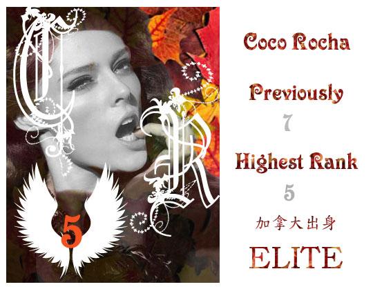 5.Coco Rocha