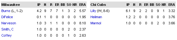 cubs vs brewers pitching