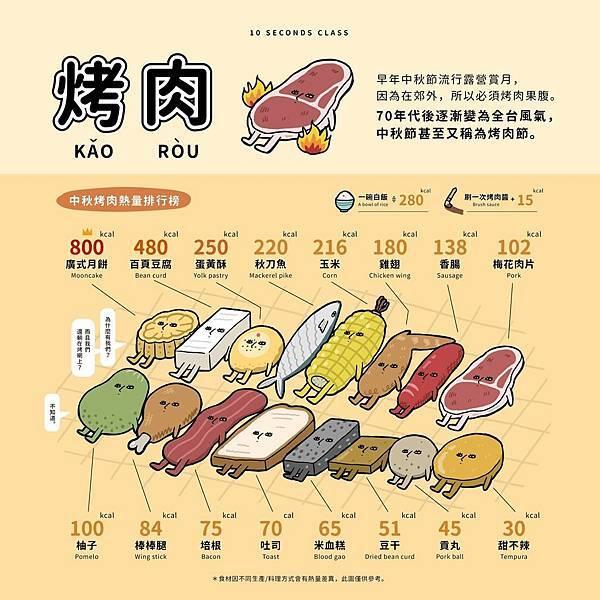 「抽脂手術」精雕再造好曲線 (4).jpg