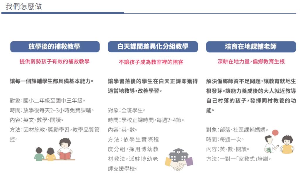 小豬撲滿一塊存愛《公益活動-博幼基金會》 (2).PNG