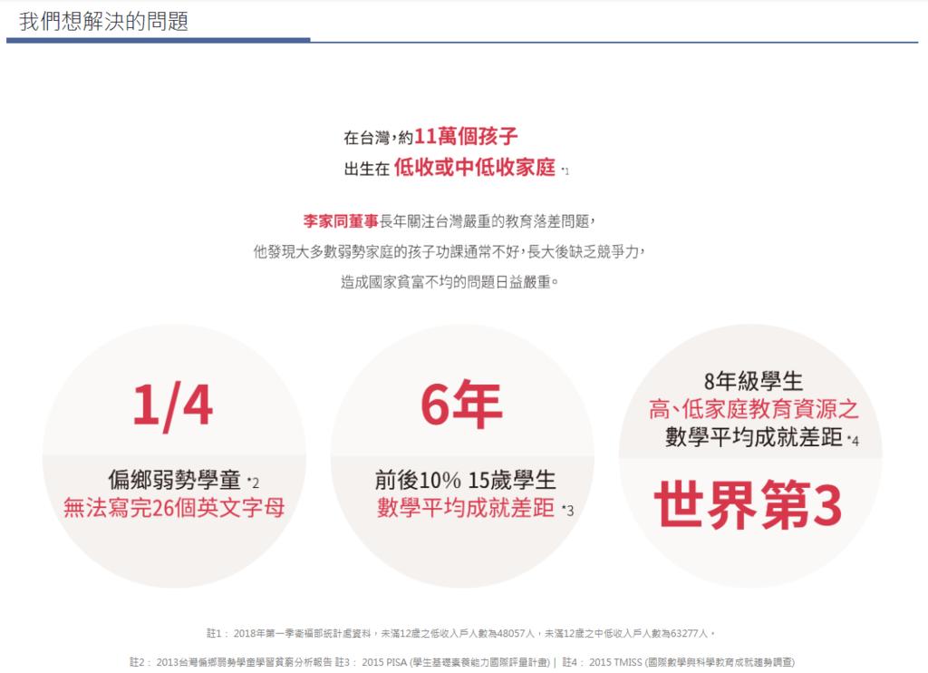 小豬撲滿一塊存愛《公益活動-博幼基金會》 (1).PNG