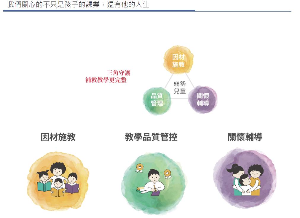 小豬撲滿一塊存愛《公益活動-博幼基金會》 (4).PNG