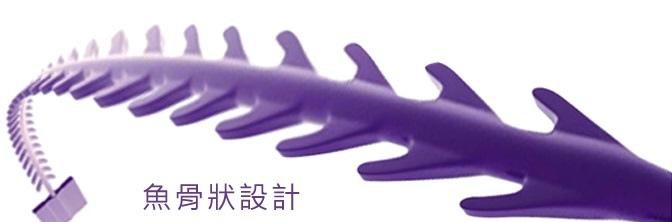 藍鑽等級魚骨線《愛惜康思達飛Ethicon STRATAFIX®》 (7).jpg