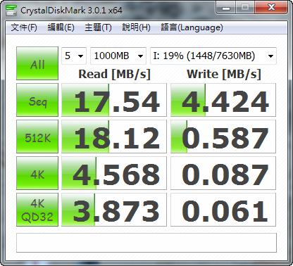 SanDisk 8G CrystalDiskMark