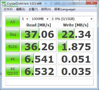 SONY USB 3.0 16G Micro Vault CrystalDiskMark (usb2.0測試)