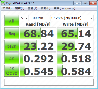SONY USB 3.0 16G Micro Vault CrystalDiskMark (usb3.0測試)