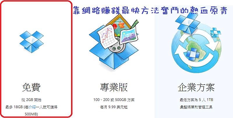如何安裝及使用Dropbox3