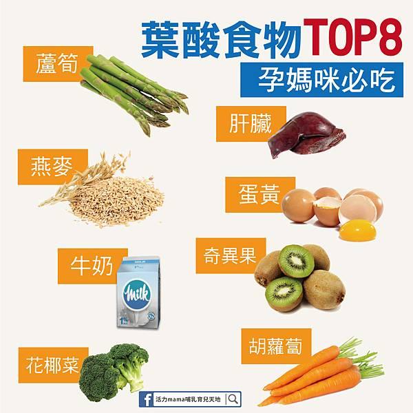 懷孕初期葉酸補充 葉酸食物TOP8