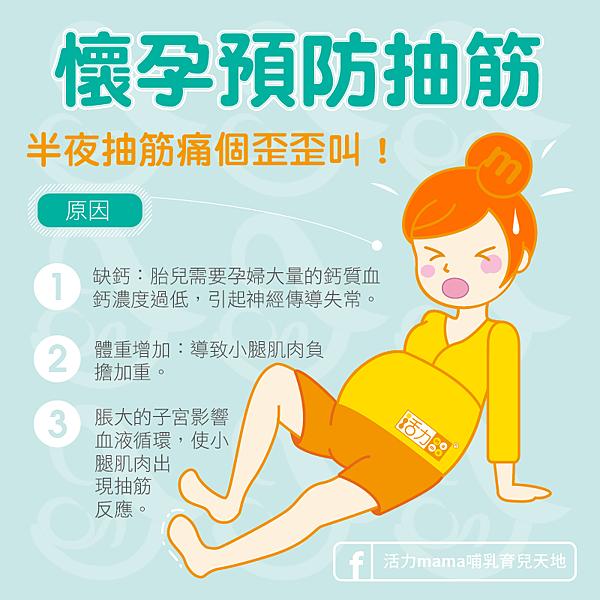 抽筋學名為「肌肉痙攣」,懷孕期抽筋,常由以下3個原因引起:  體重增加:導致小腿肌肉負擔加重,使得腓腸肌(俗稱小腿肚)和腳部肌肉發生疼痛性收縮抽筋。 脹大的子宮影響血液循