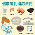 懷孕哺乳高鈣食物.jpg