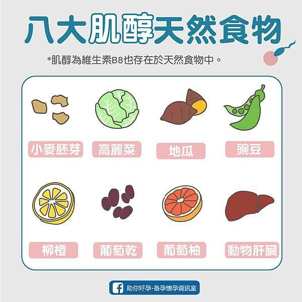 八大肌醇天然食物-01.jpg