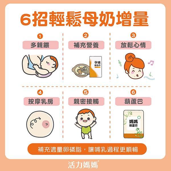 6招輕鬆母乳增量CS4.jpg
