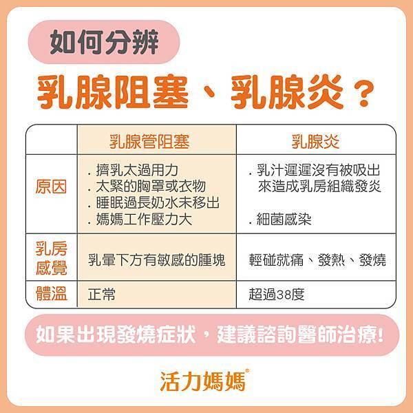 乳腺炎吃卵磷脂_工作區域 1.jpg