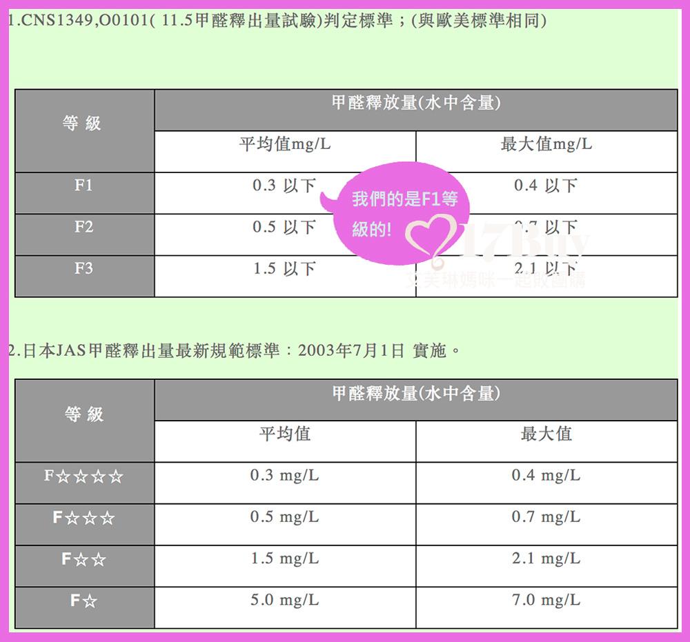 專利麻將竹蓆檢驗報告-3