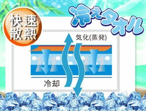 冰冷巾-12