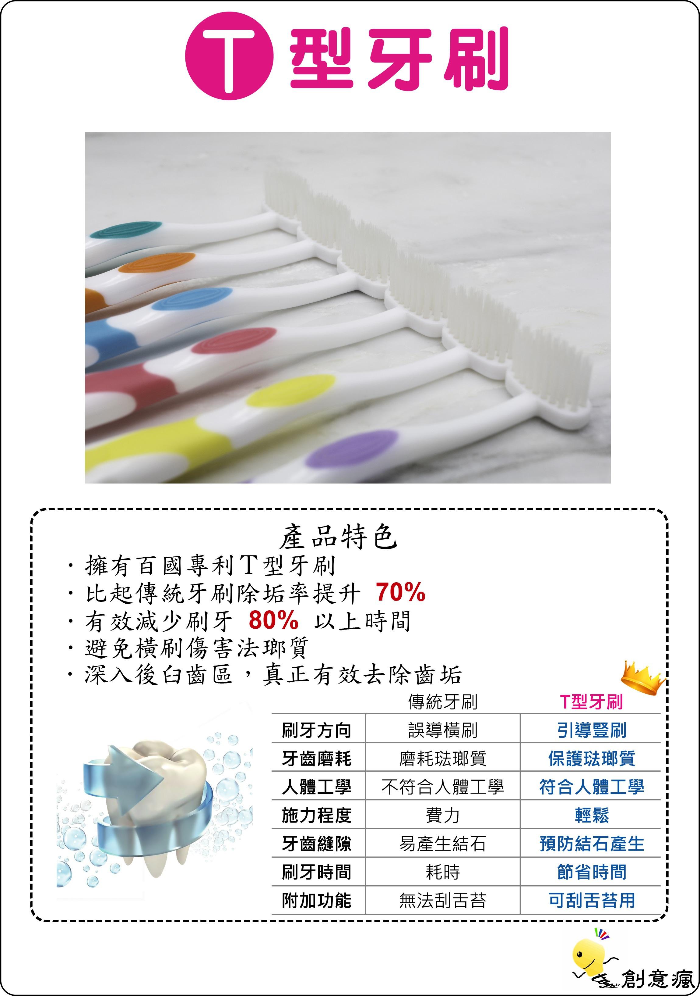 [DM]T型牙刷 (1)