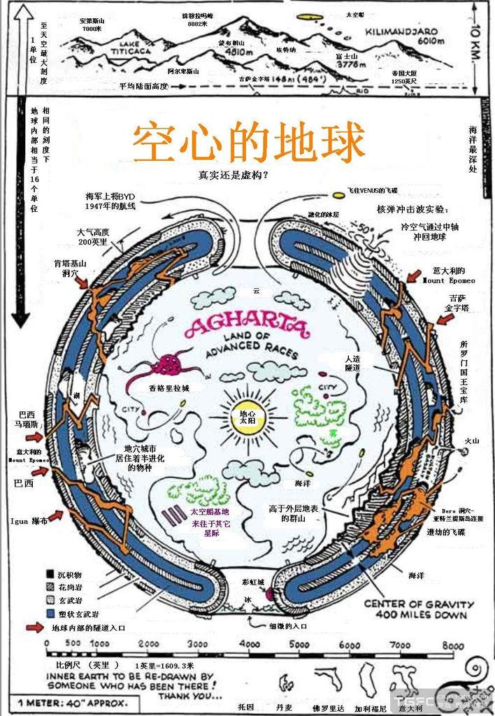 Inner_Earth
