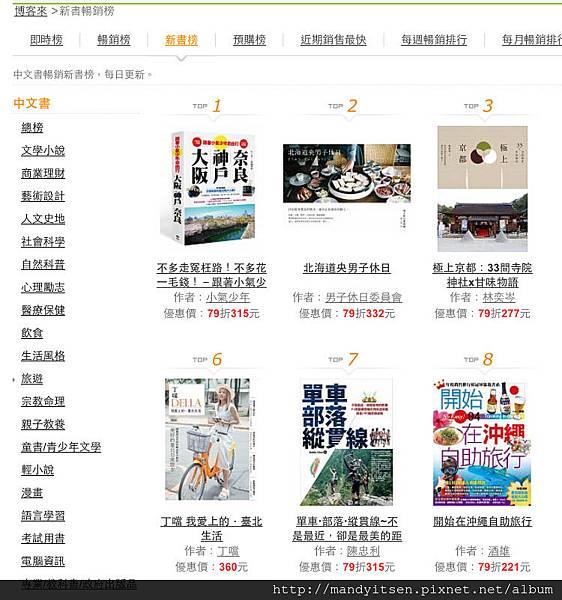 博客來新書榜(2015.09.27更新)