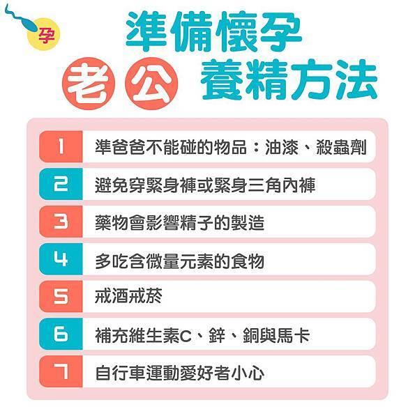 準備懷孕前老公養精方法