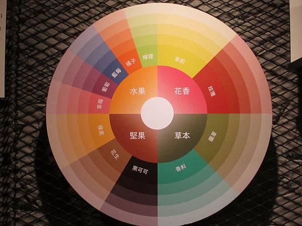 湛盧咖啡沙龍(7).JPG