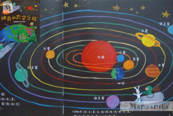 3-26台北市立天文館-2