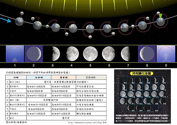 月相全資料.jpg