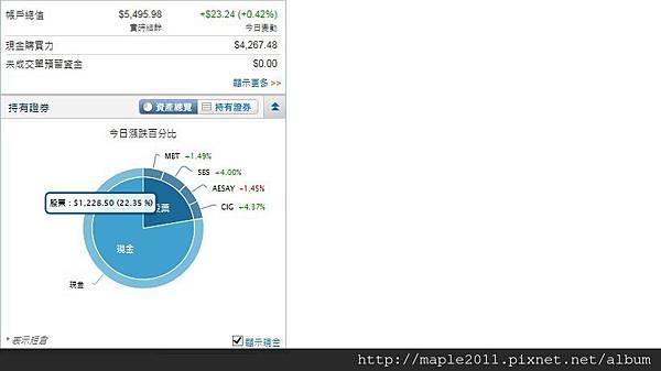 10405美股投資組合01.jpg