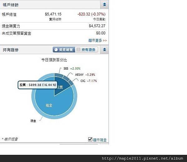 10405_美股投資組合.jpg