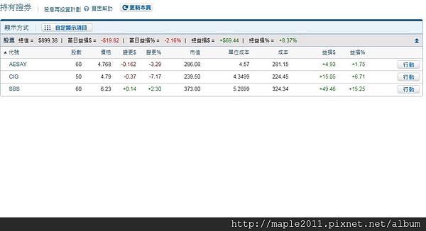 10405_美股投資組合01.jpg
