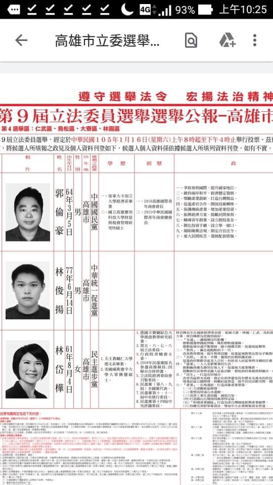 爆笑!2016年全國最慘選區 - 高雄第4選區