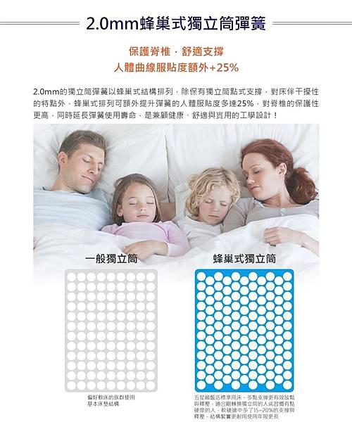 蜂巢式獨立筒彈簧床