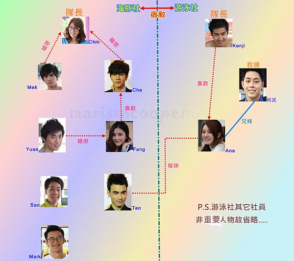 關係圖.png