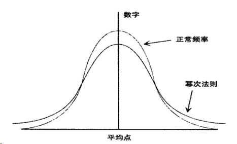 power law.jpg