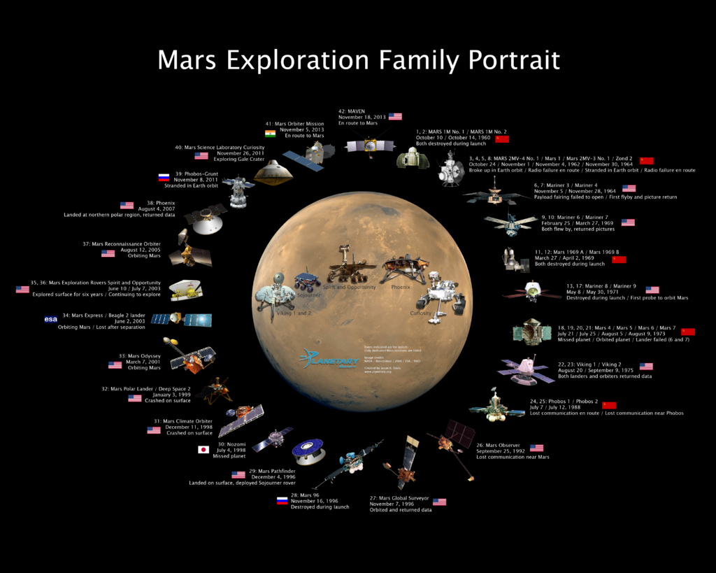 20131218_mars-exploration-family-portrait-V04-tps-cropped.png