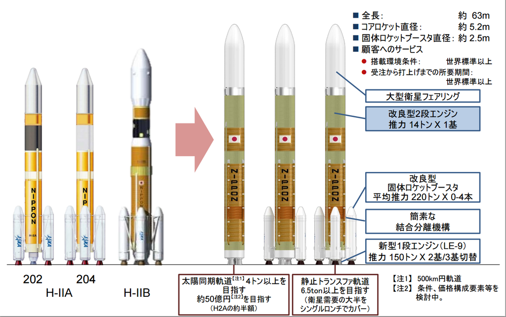 H3 launch vehicle.png