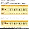 HKDL_hotelprice