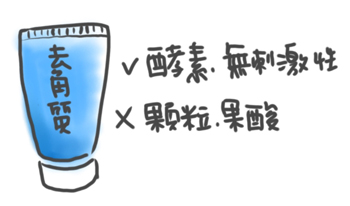 step:1生理期前
