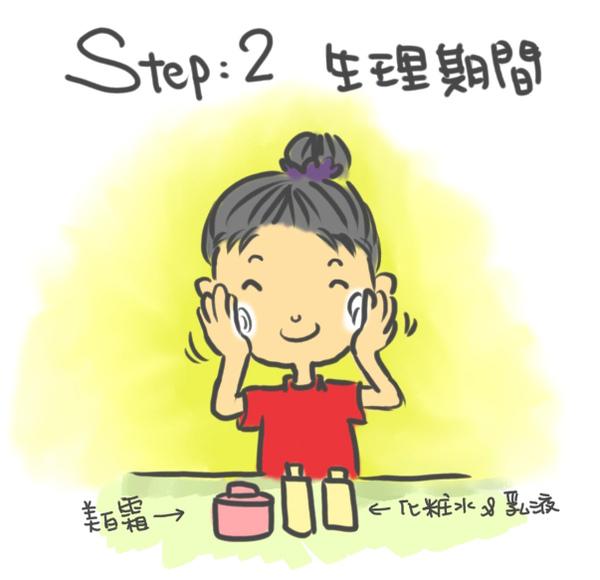step:2生理期間