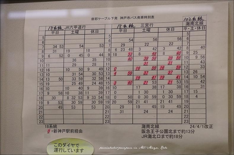 4 18號系統時刻表